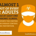The Healthy Traveler:  RVing with a Health Condition