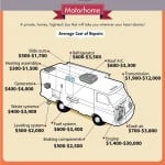 How Much Do RVs Really Cost To Own?