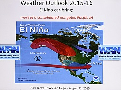 The outlook of El Nino for 2016.