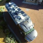 Understanding Lithium Batteries For Your RV Solar Power Solutions