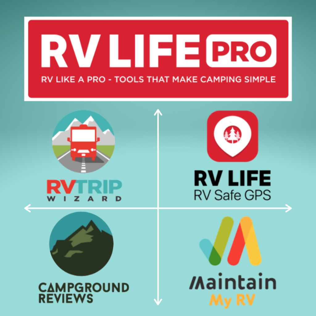 RV LIFE Pro