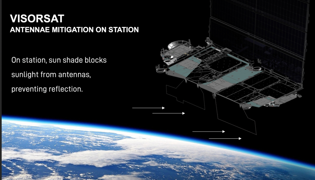 Illustration depicting Starlink satellite sun shields to reduce their reflectiveness